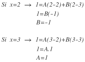 integral of a rational function