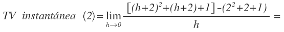 derived from a function in a point exercises