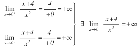 examples of limits when x tends to 0