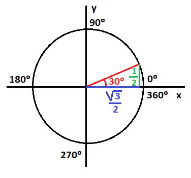 trigonometric ratios for 30 45 and 60 degree angles