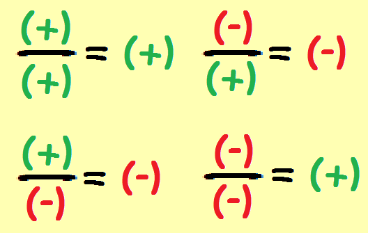 multiplications and divisions with integer numbers