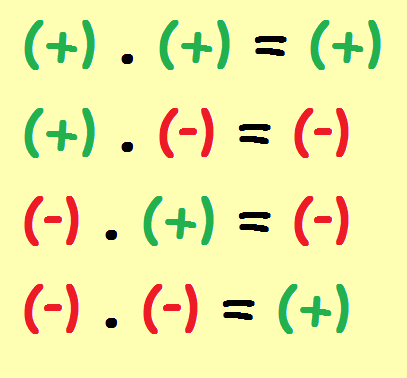 multiplication and division of integer numbers